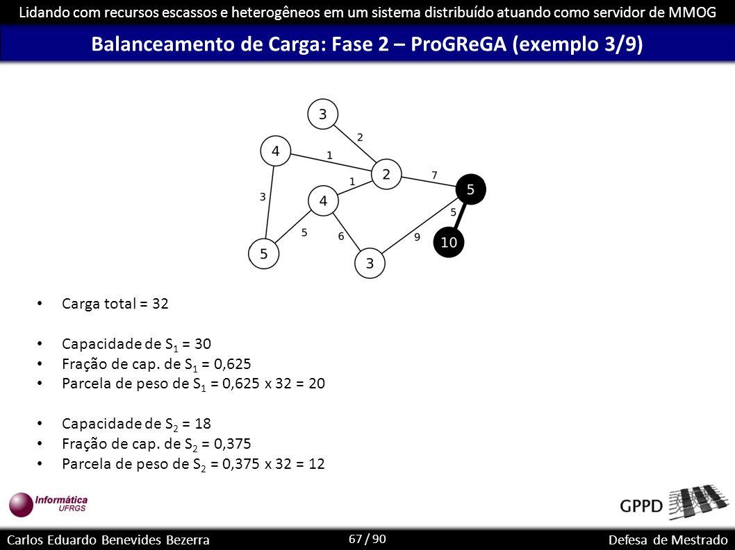 67 / 90 Lidando com recursos escassos e heterogêneos em um sistema distribuído atuando como servidor de MMOG Carlos Eduardo Benevides BezerraDefesa de