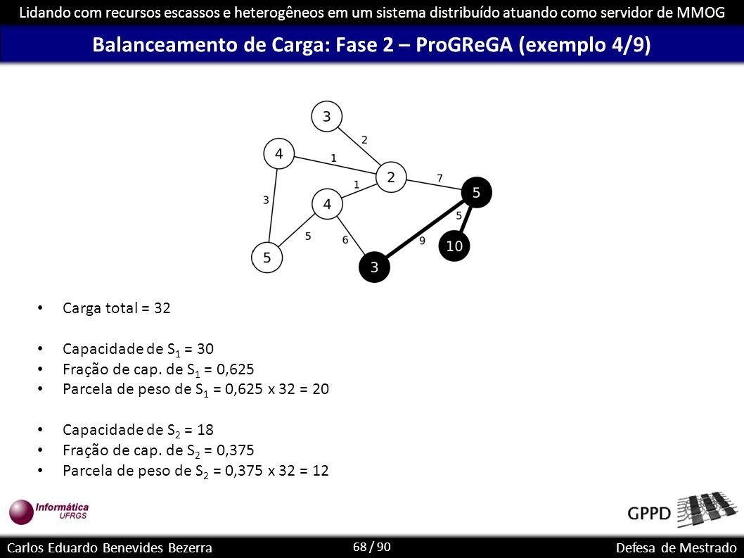 68 / 90 Lidando com recursos escassos e heterogêneos em um sistema distribuído atuando como servidor de MMOG Carlos Eduardo Benevides BezerraDefesa de