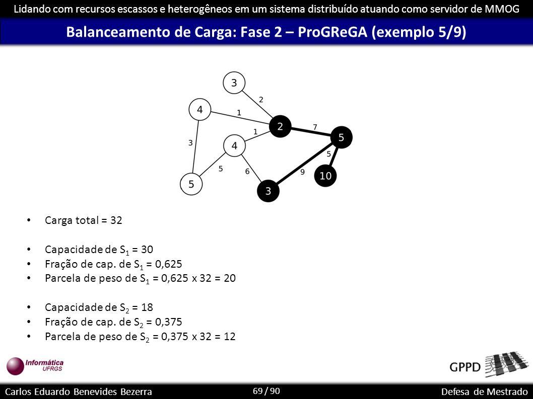 69 / 90 Lidando com recursos escassos e heterogêneos em um sistema distribuído atuando como servidor de MMOG Carlos Eduardo Benevides BezerraDefesa de