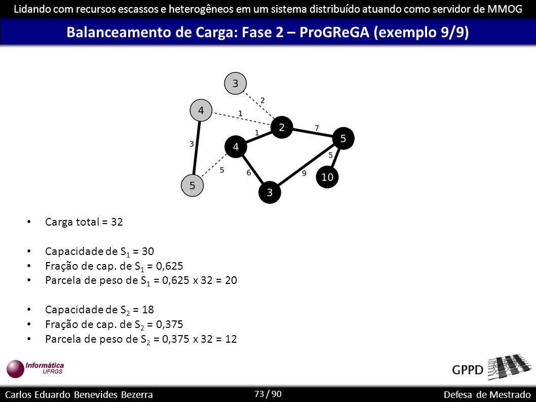 73 / 90 Lidando com recursos escassos e heterogêneos em um sistema distribuído atuando como servidor de MMOG Carlos Eduardo Benevides BezerraDefesa de