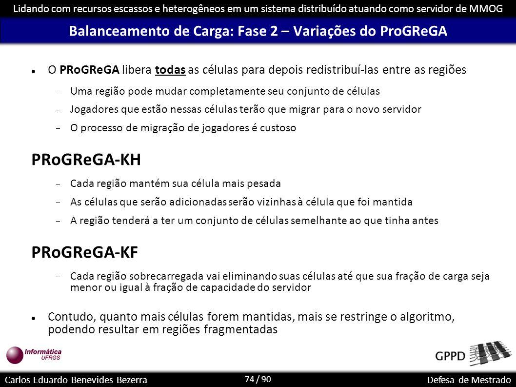 74 / 90 Lidando com recursos escassos e heterogêneos em um sistema distribuído atuando como servidor de MMOG Carlos Eduardo Benevides BezerraDefesa de