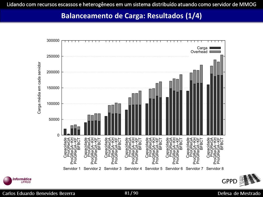 81 / 90 Lidando com recursos escassos e heterogêneos em um sistema distribuído atuando como servidor de MMOG Carlos Eduardo Benevides BezerraDefesa de
