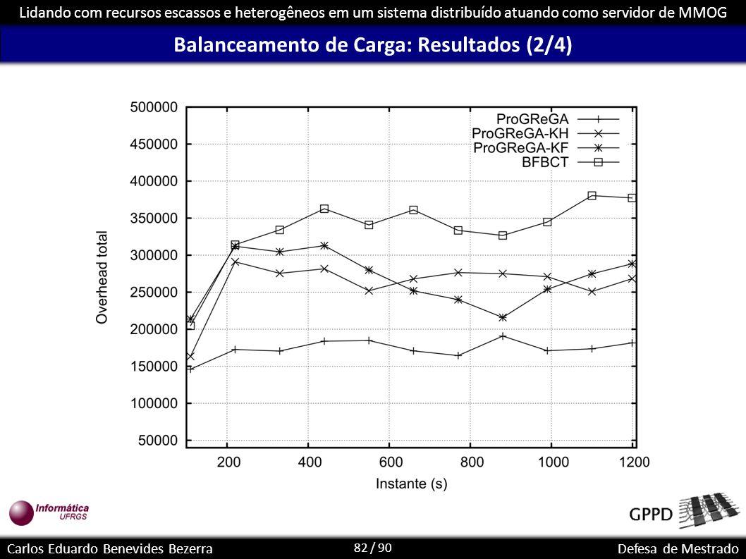 82 / 90 Lidando com recursos escassos e heterogêneos em um sistema distribuído atuando como servidor de MMOG Carlos Eduardo Benevides BezerraDefesa de