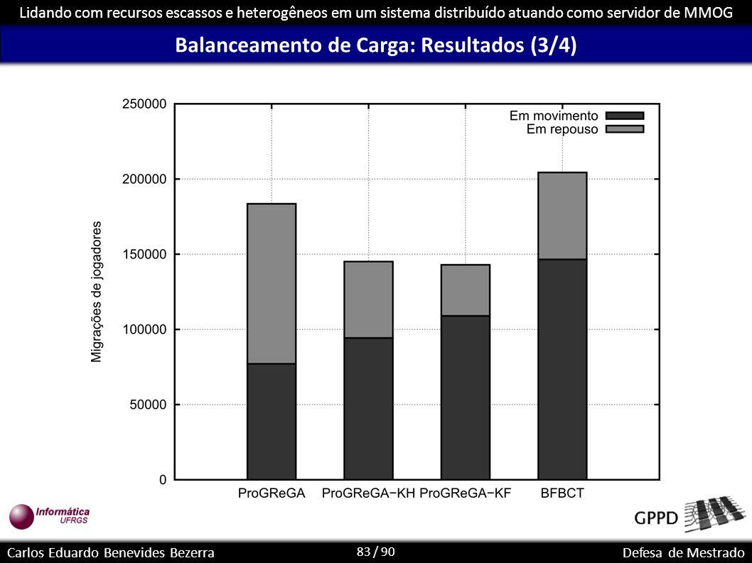 83 / 90 Lidando com recursos escassos e heterogêneos em um sistema distribuído atuando como servidor de MMOG Carlos Eduardo Benevides BezerraDefesa de