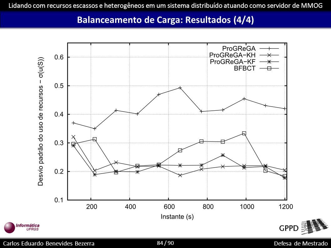 84 / 90 Lidando com recursos escassos e heterogêneos em um sistema distribuído atuando como servidor de MMOG Carlos Eduardo Benevides BezerraDefesa de