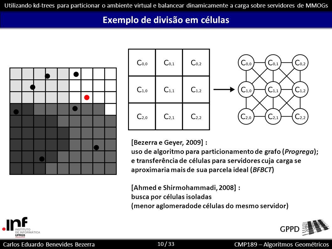 10 / 33 Carlos Eduardo Benevides BezerraCMP189 – Algoritmos Geométricos Utilizando kd-trees para particionar o ambiente virtual e balancear dinamicame