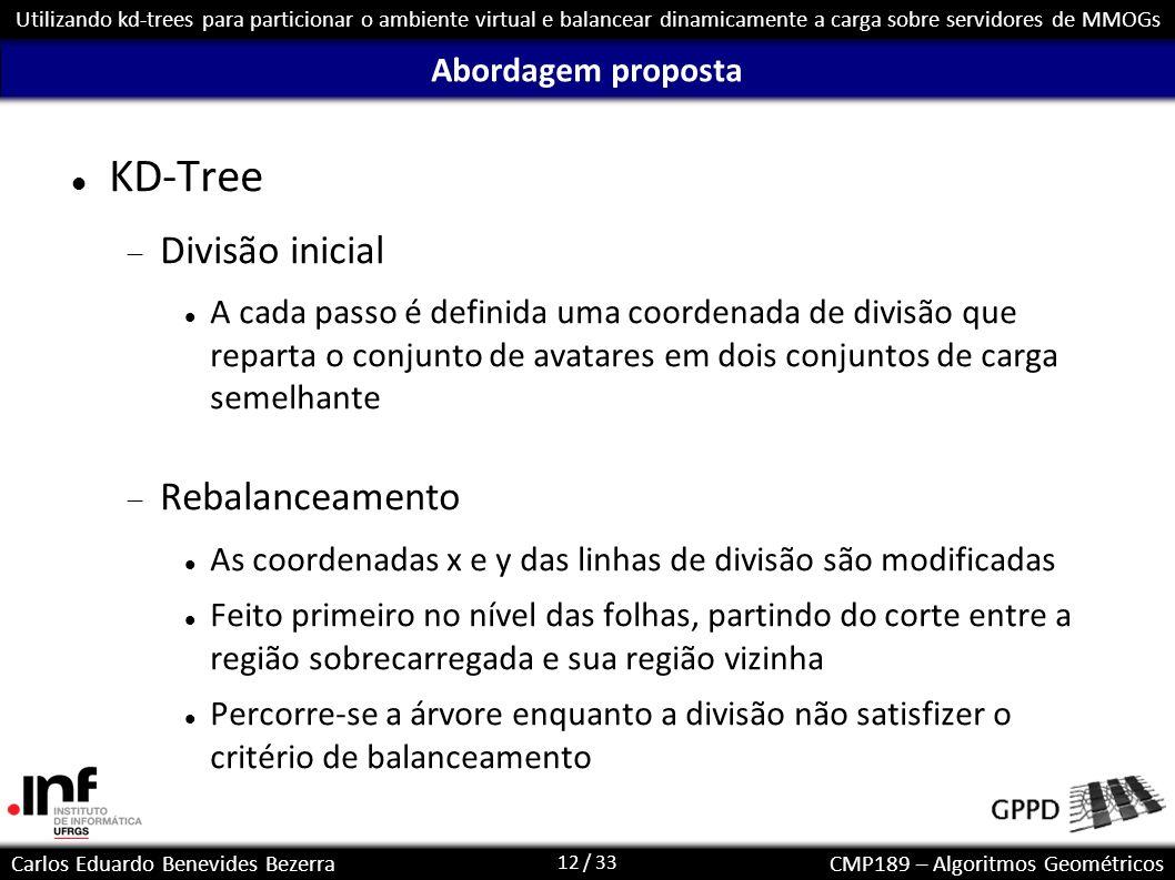 12 / 33 Carlos Eduardo Benevides BezerraCMP189 – Algoritmos Geométricos Utilizando kd-trees para particionar o ambiente virtual e balancear dinamicame