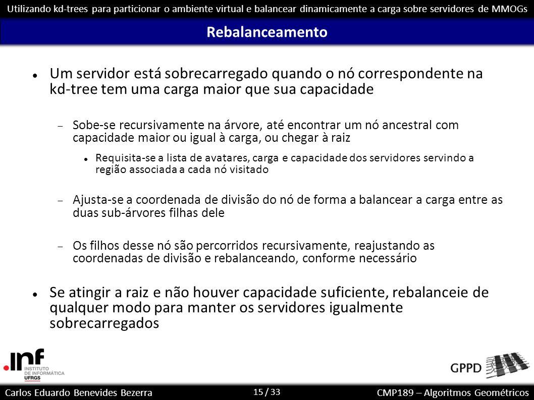 15 / 33 Carlos Eduardo Benevides BezerraCMP189 – Algoritmos Geométricos Utilizando kd-trees para particionar o ambiente virtual e balancear dinamicame