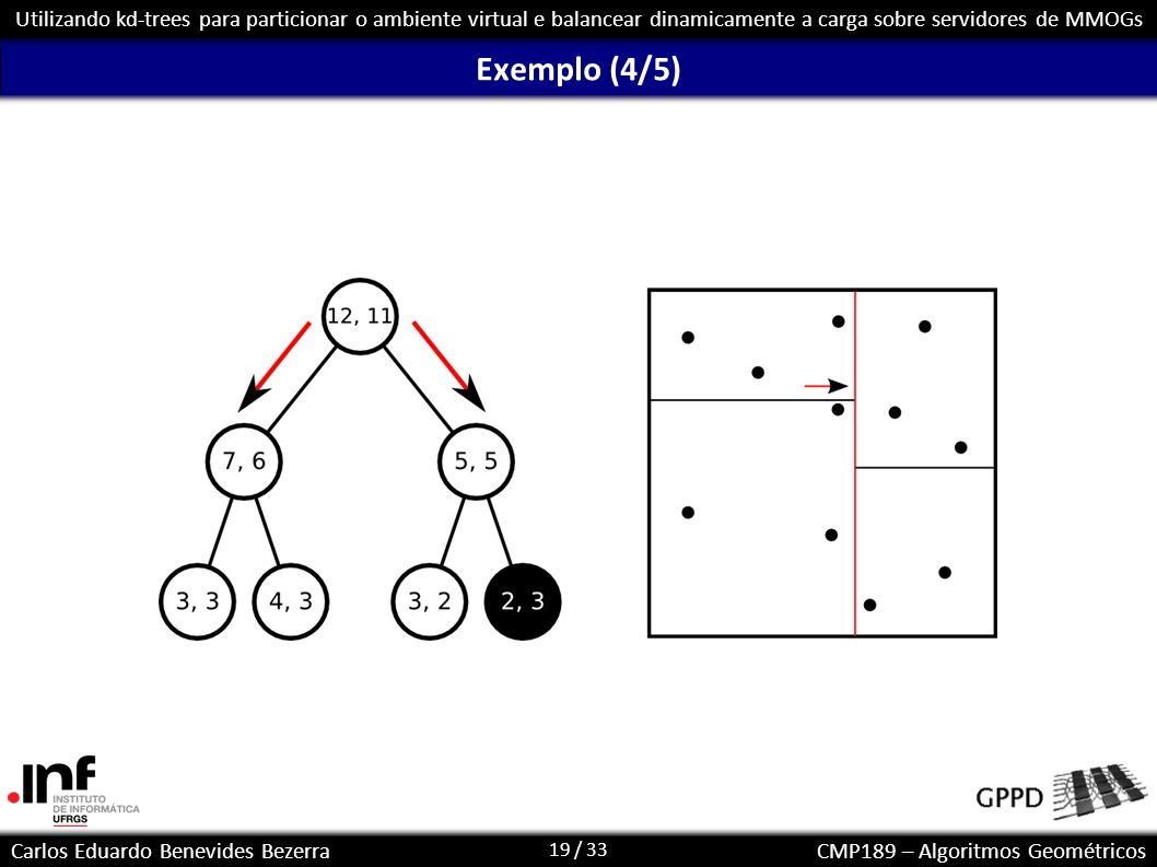 19 / 33 Carlos Eduardo Benevides BezerraCMP189 – Algoritmos Geométricos Utilizando kd-trees para particionar o ambiente virtual e balancear dinamicame
