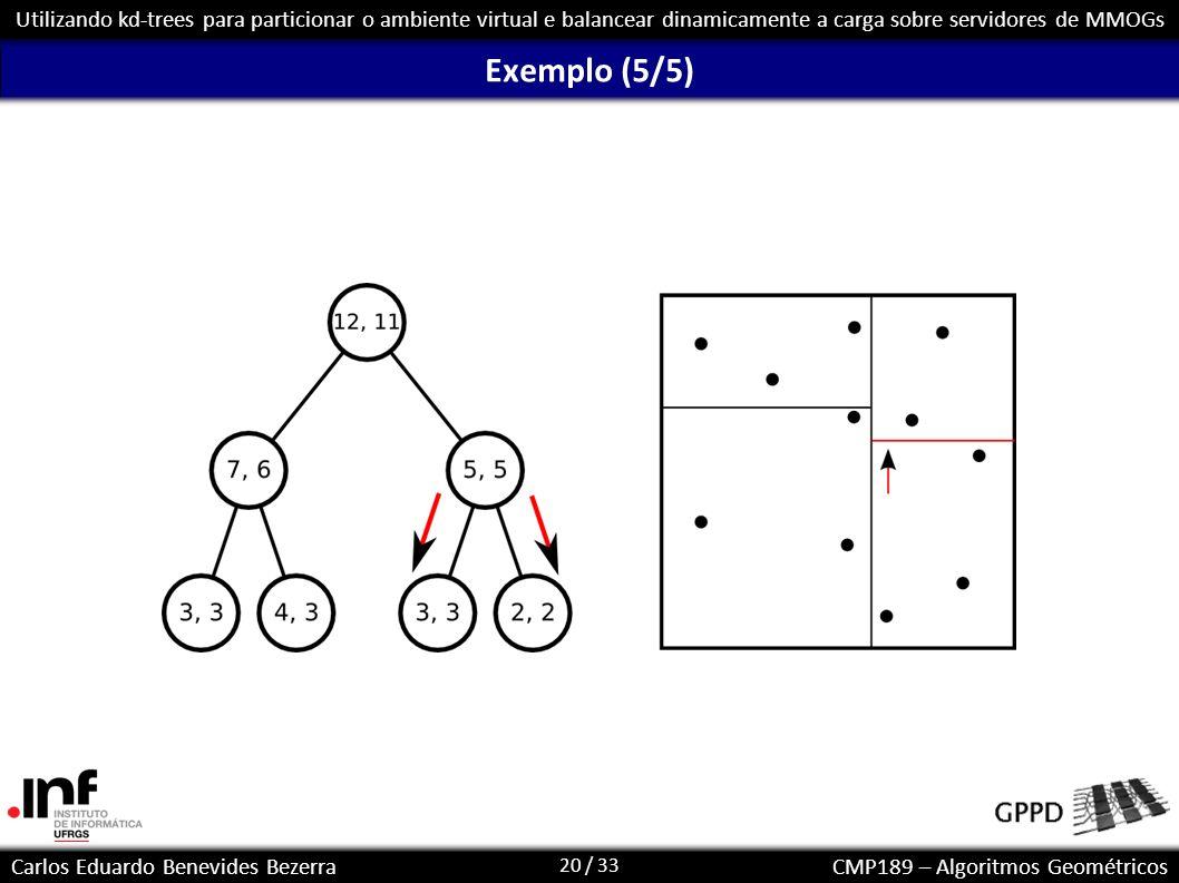20 / 33 Carlos Eduardo Benevides BezerraCMP189 – Algoritmos Geométricos Utilizando kd-trees para particionar o ambiente virtual e balancear dinamicame