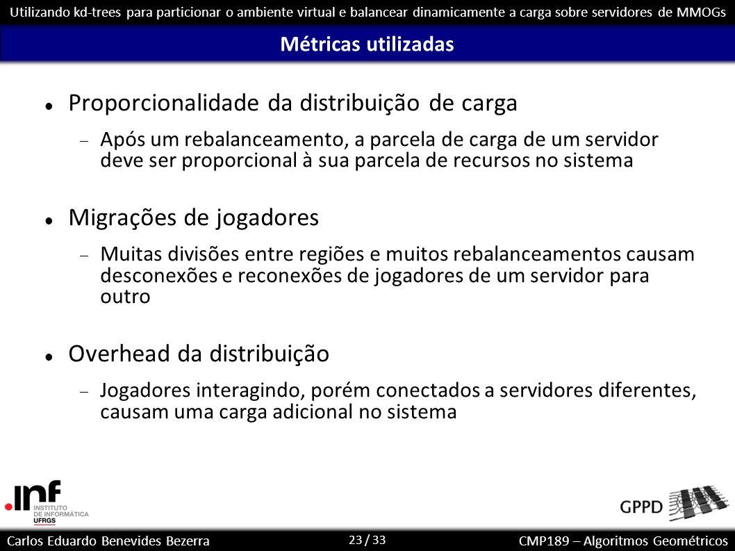 23 / 33 Carlos Eduardo Benevides BezerraCMP189 – Algoritmos Geométricos Utilizando kd-trees para particionar o ambiente virtual e balancear dinamicame