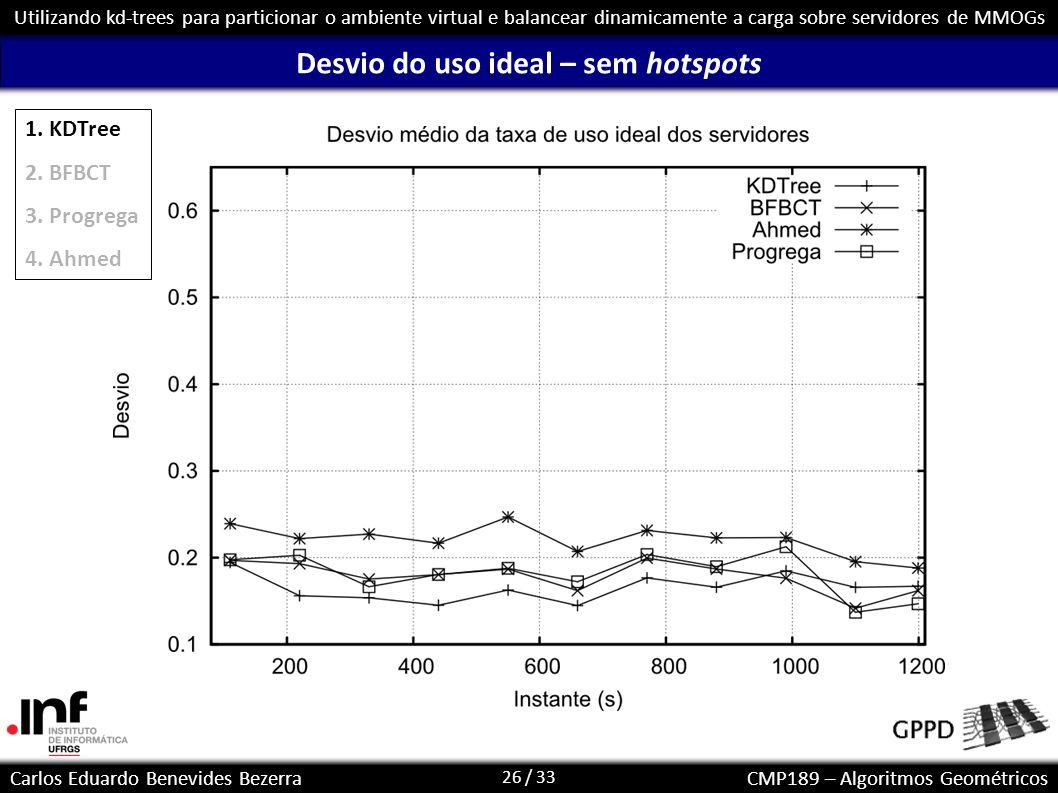 26 / 33 Carlos Eduardo Benevides BezerraCMP189 – Algoritmos Geométricos Utilizando kd-trees para particionar o ambiente virtual e balancear dinamicame