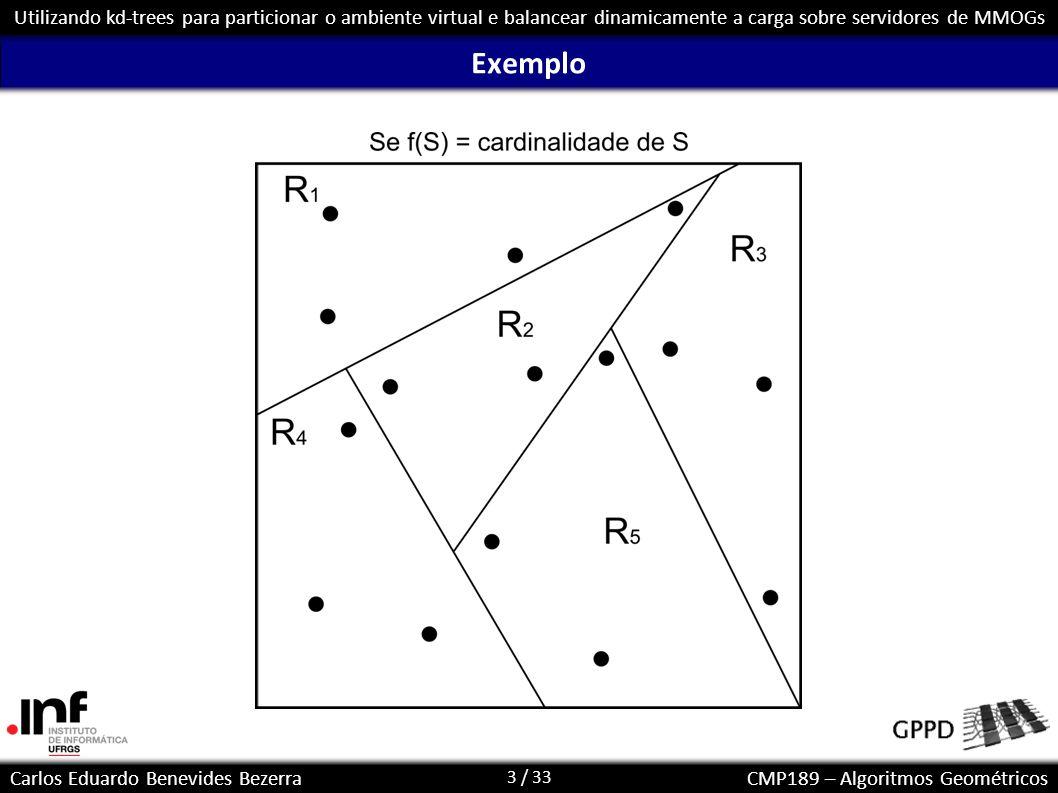 3 / 33 Carlos Eduardo Benevides BezerraCMP189 – Algoritmos Geométricos Utilizando kd-trees para particionar o ambiente virtual e balancear dinamicamen