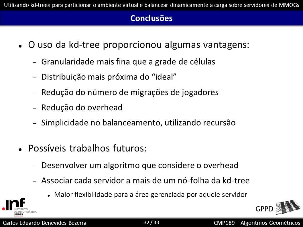 32 / 33 Carlos Eduardo Benevides BezerraCMP189 – Algoritmos Geométricos Utilizando kd-trees para particionar o ambiente virtual e balancear dinamicame