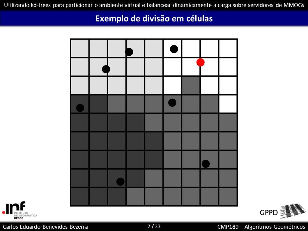 7 / 33 Carlos Eduardo Benevides BezerraCMP189 – Algoritmos Geométricos Utilizando kd-trees para particionar o ambiente virtual e balancear dinamicamen