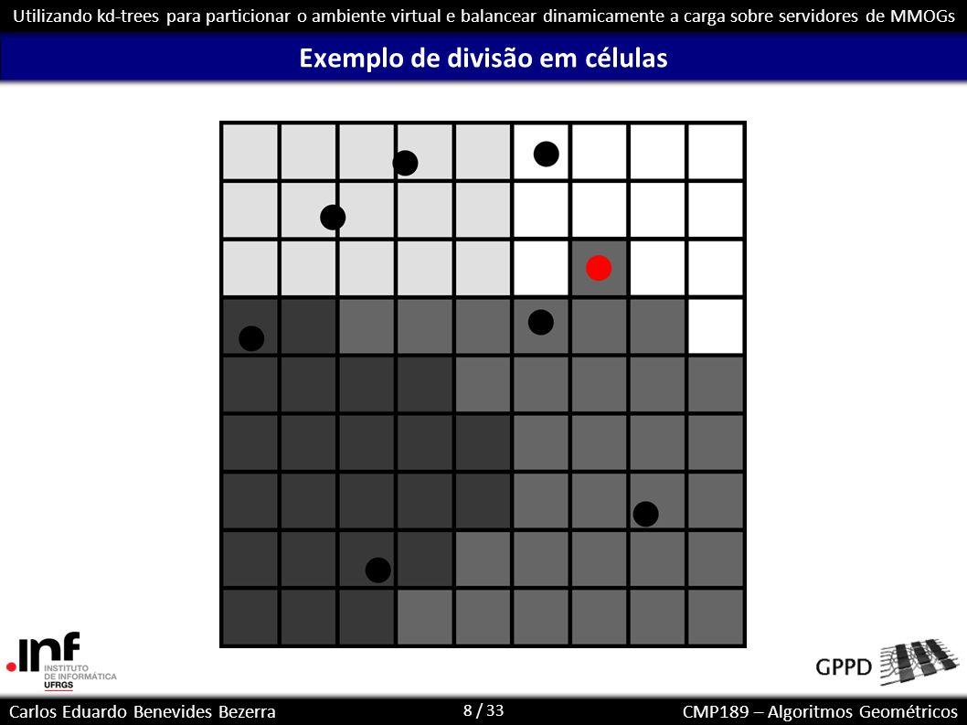 8 / 33 Carlos Eduardo Benevides BezerraCMP189 – Algoritmos Geométricos Utilizando kd-trees para particionar o ambiente virtual e balancear dinamicamen