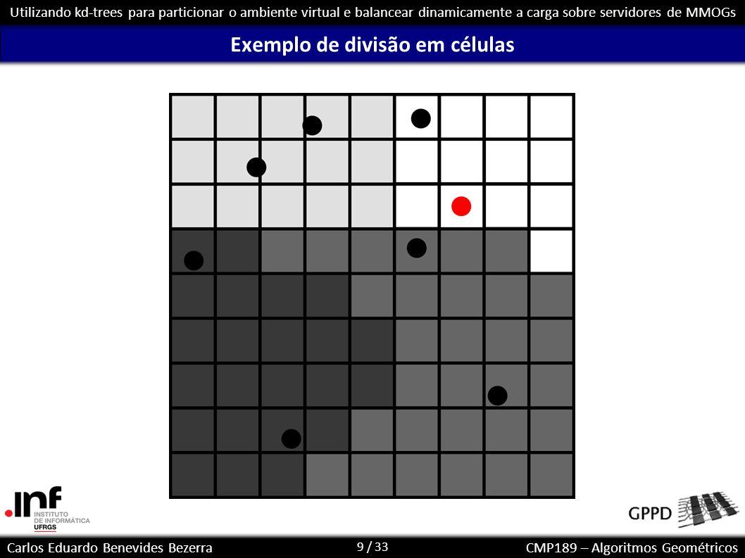 9 / 33 Carlos Eduardo Benevides BezerraCMP189 – Algoritmos Geométricos Utilizando kd-trees para particionar o ambiente virtual e balancear dinamicamen