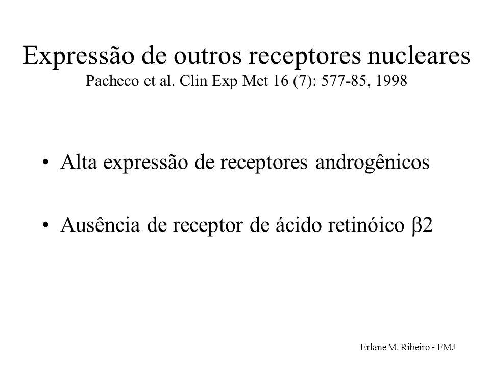 Erlane M. Ribeiro - FMJ Expressão de outros receptores nucleares Pacheco et al. Clin Exp Met 16 (7): 577-85, 1998 Alta expressão de receptores androgê