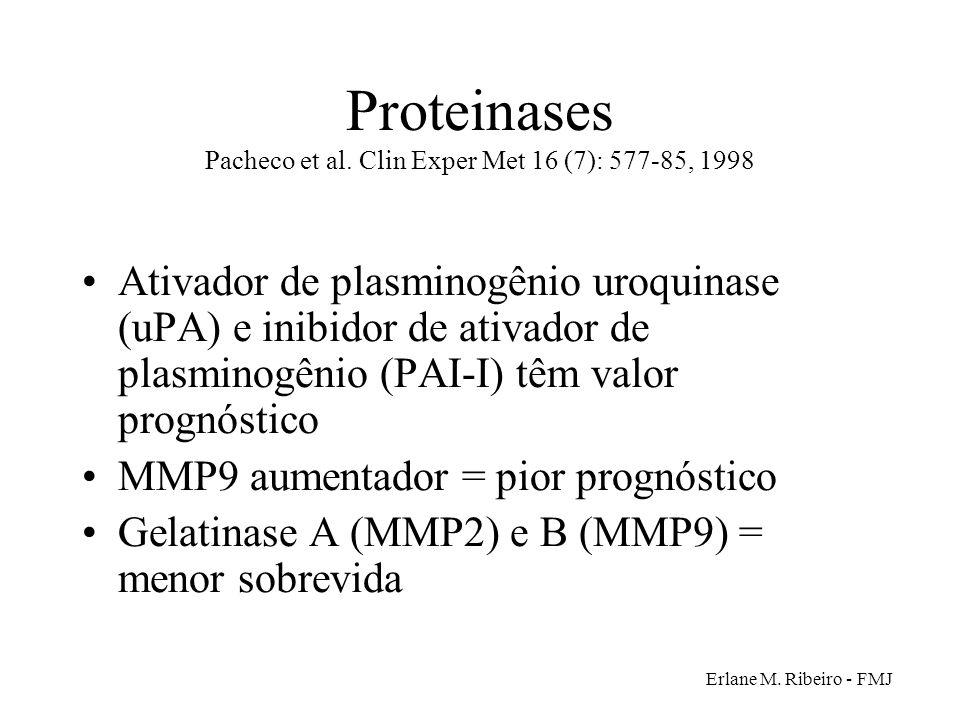Erlane M. Ribeiro - FMJ Proteinases Pacheco et al. Clin Exper Met 16 (7): 577-85, 1998 Ativador de plasminogênio uroquinase (uPA) e inibidor de ativad
