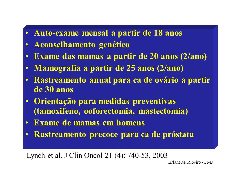 Erlane M. Ribeiro - FMJ Auto-exame mensal a partir de 18 anos Aconselhamento genético Exame das mamas a partir de 20 anos (2/ano) Mamografia a partir