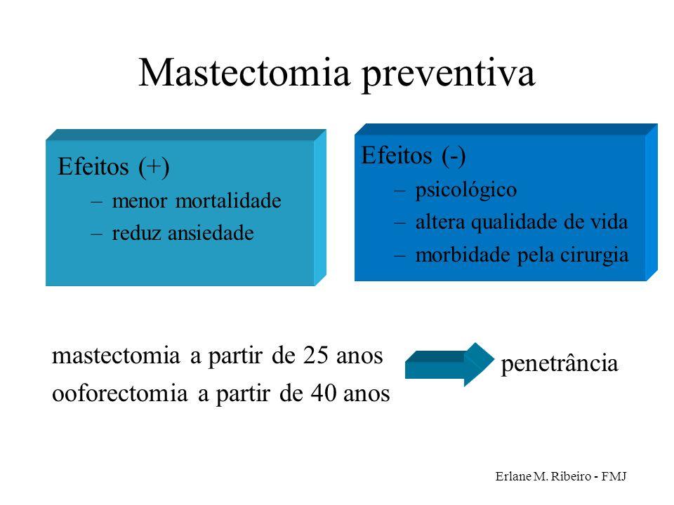 Erlane M. Ribeiro - FMJ Mastectomia preventiva Efeitos (+) –menor mortalidade –reduz ansiedade Efeitos (-) –psicológico –altera qualidade de vida –mor