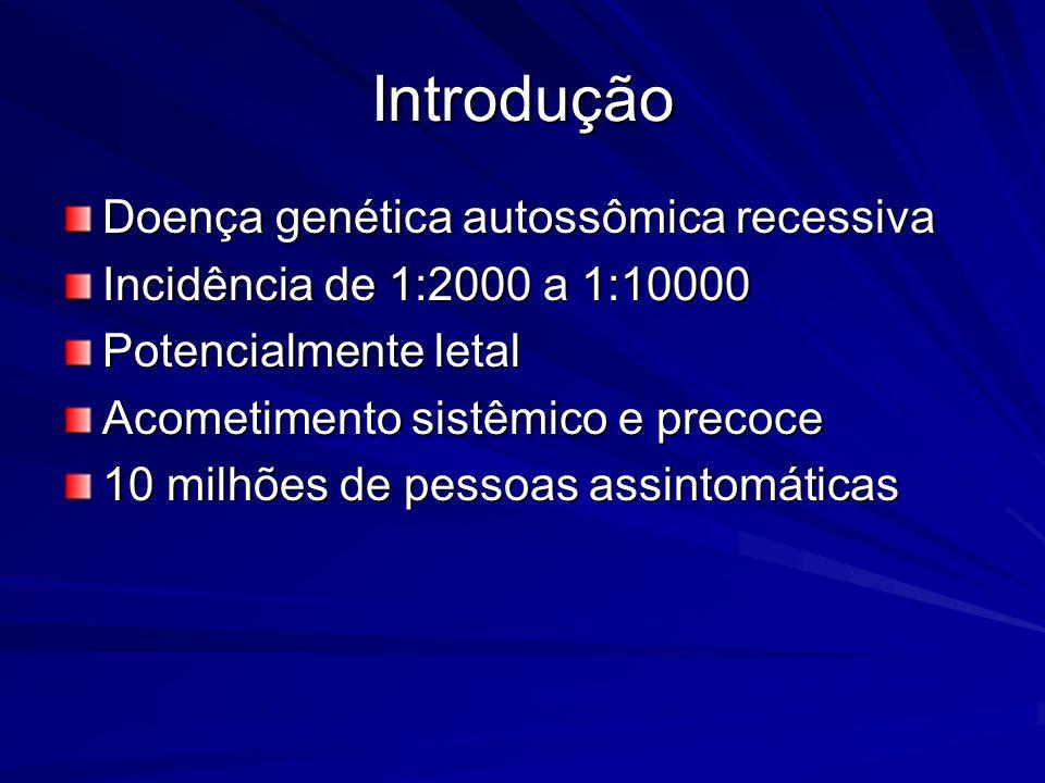 Introdução Doença genética autossômica recessiva Incidência de 1:2000 a 1:10000 Potencialmente letal Acometimento sistêmico e precoce 10 milhões de pe