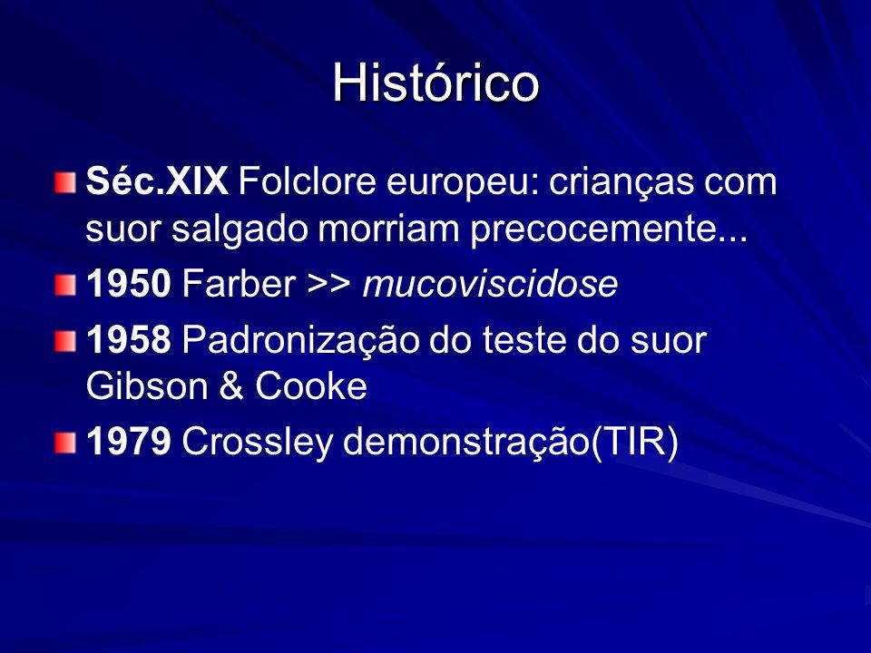 Histórico Séc.XIX Folclore europeu: crianças com suor salgado morriam precocemente... 1950 Farber >> mucoviscidose 1958 Padronização do teste do suor