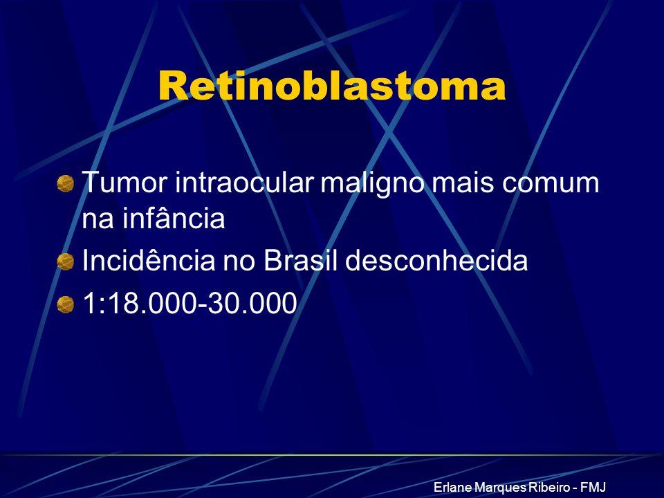 Erlane Marques Ribeiro - FMJ Retinoblastoma Tumor intraocular maligno mais comum na infância Incidência no Brasil desconhecida 1:18.000-30.000