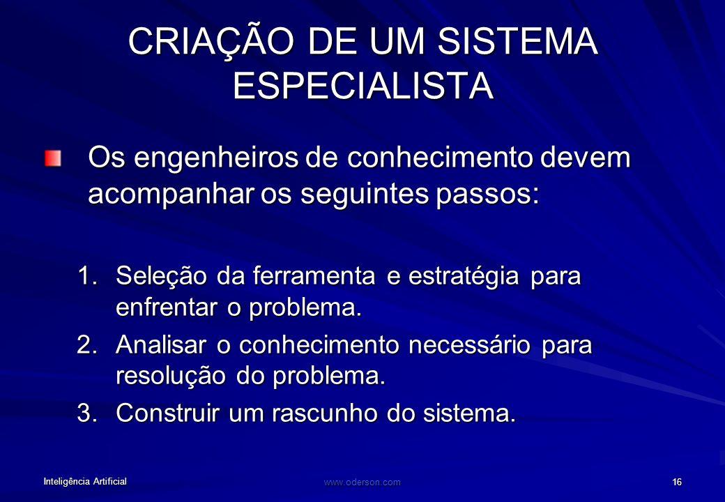 Inteligência Artificial www.oderson.com 15 CRIAÇÃO DE UM SISTEMA ESPECIALISTA Os conhecimentos devem ser ajustados de maneira que sua análise seja men