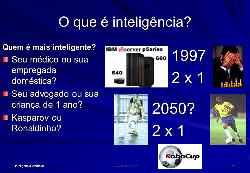 Inteligência Artificial www.oderson.com 54 PENSANDO RACIONALMENTE Isso iniciou o campo da lógica. O campo foi muito expandido no século XIX por Boole,