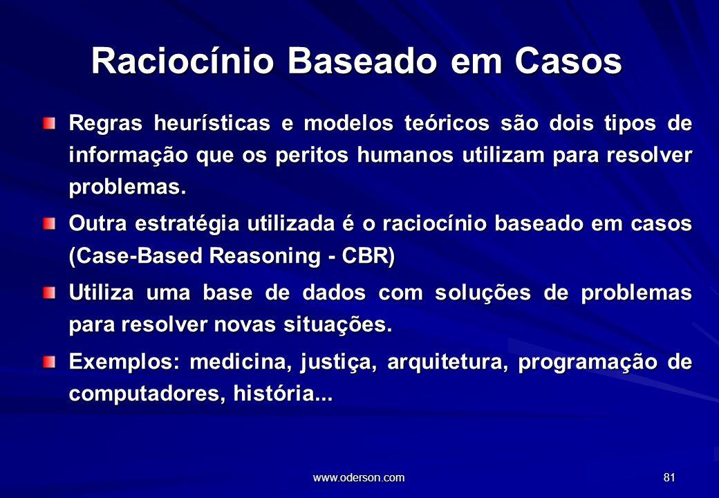 www.oderson.com 80 Raciocínio Baseado em Modelos Substitui heurísticas na resolução de um problema. A análise é fundamentada diretamente na especifica