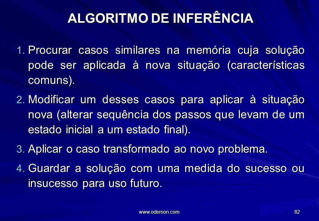 www.oderson.com 81 Raciocínio Baseado em Casos Regras heurísticas e modelos teóricos são dois tipos de informação que os peritos humanos utilizam para