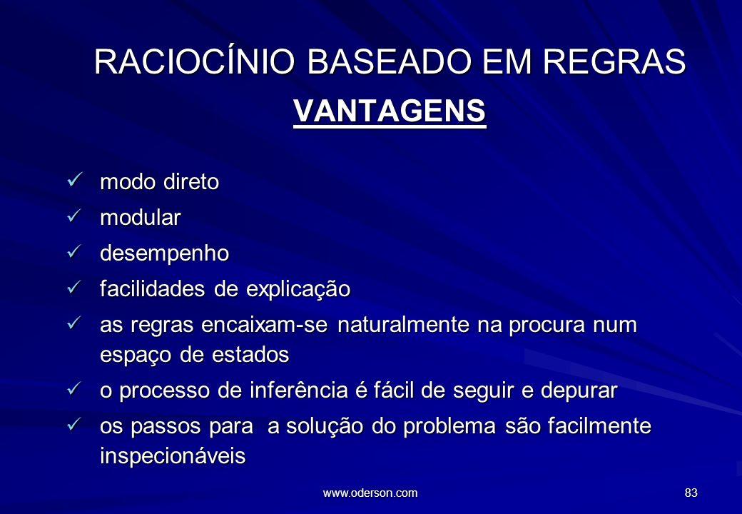 www.oderson.com 82 ALGORITMO DE INFERÊNCIA 1. Procurar casos similares na memória cuja solução pode ser aplicada à nova situação (características comu