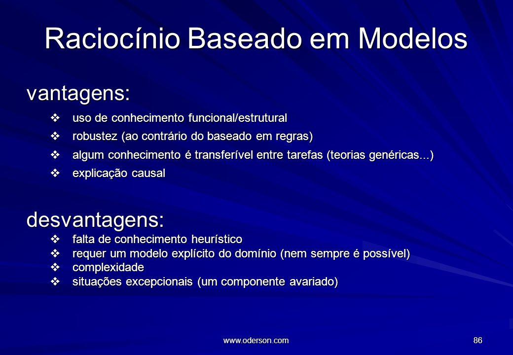 www.oderson.com 85 RACIOCÍNIO BASEADO EM CASOS Vantagens: codificação direta de conhecimento histórico codificação direta de conhecimento histórico pe