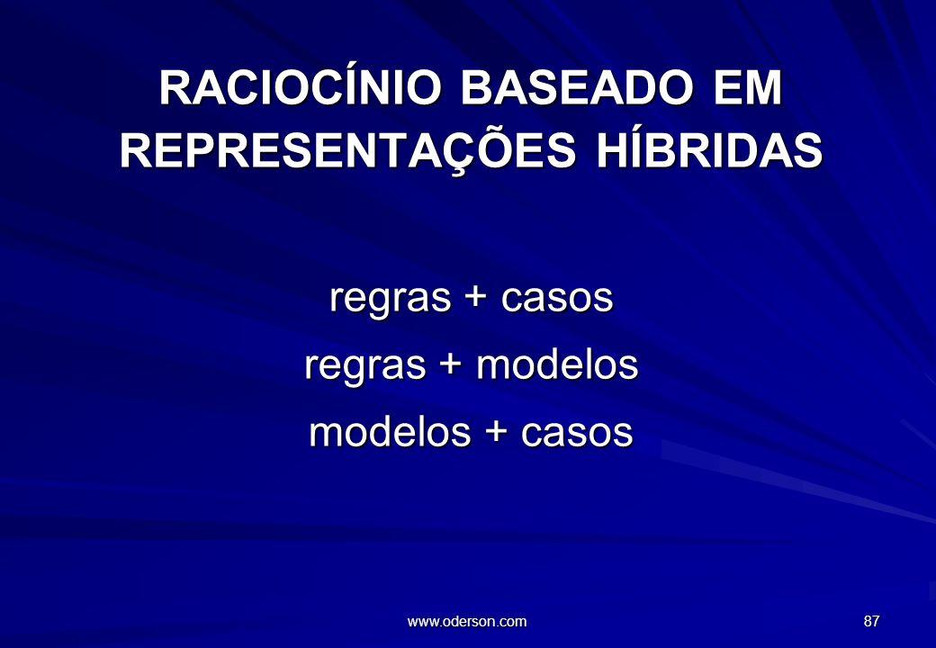 www.oderson.com 86 Raciocínio Baseado em Modelos vantagens: uso de conhecimento funcional/estrutural uso de conhecimento funcional/estrutural robustez