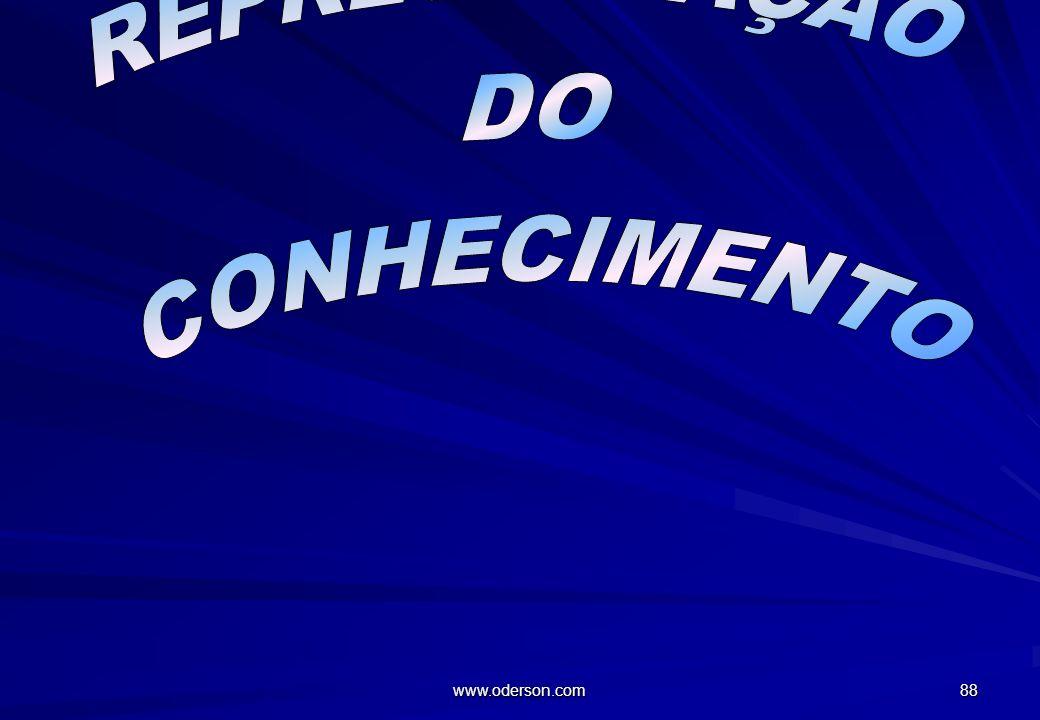 www.oderson.com 87 RACIOCÍNIO BASEADO EM REPRESENTAÇÕES HÍBRIDAS regras + casos regras + modelos modelos + casos