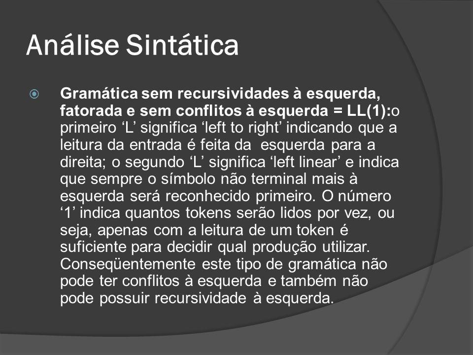 Análise Sintática Gramática sem recursividades à esquerda, fatorada e sem conflitos à esquerda = LL(1):o primeiro L significa left to right indicando