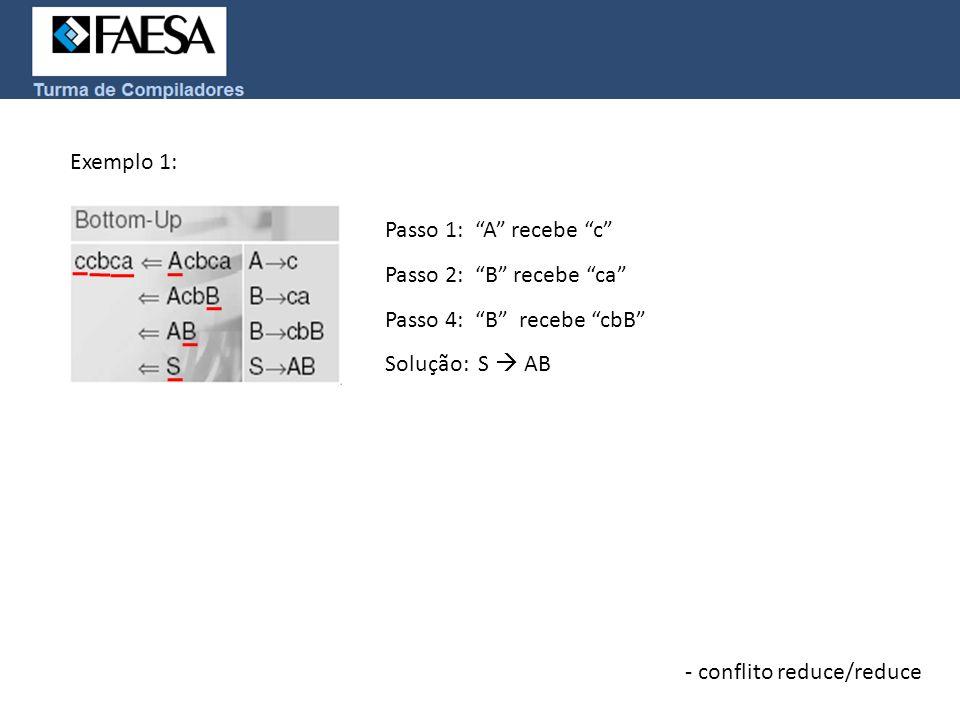 Exemplo 1: - conflito reduce/reduce Passo 1: A recebe c Passo 2: B recebe ca Passo 4: B recebe cbB Solução: S AB