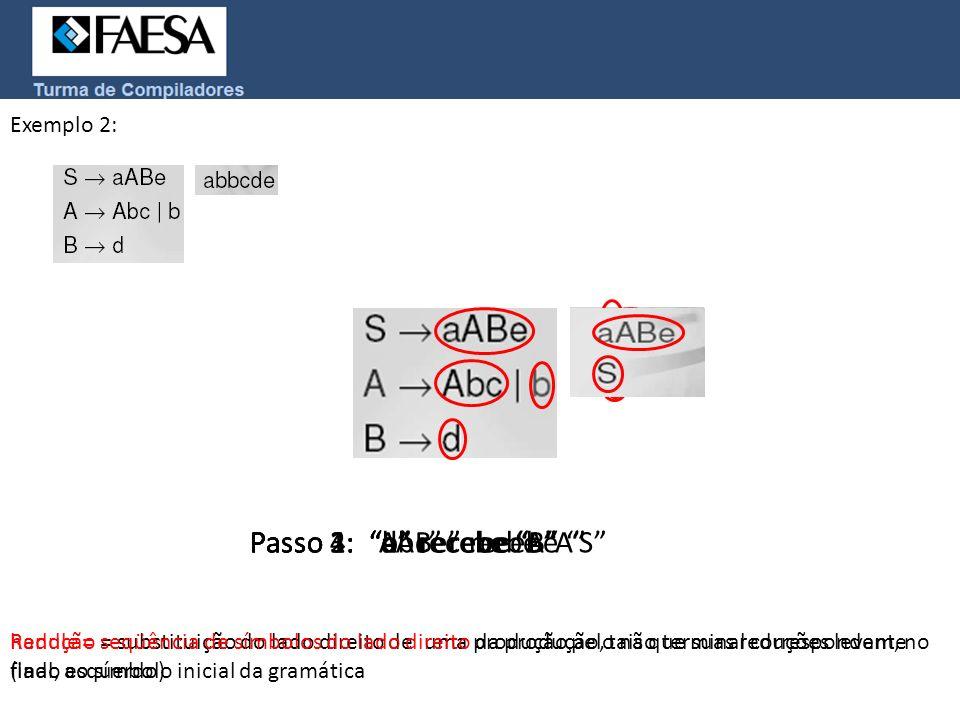 Exemplo 2: Passo 1: b recebe APasso 2: Abc recebe A Redução = substituição do lado direito de uma produção pelo não terminal correspondente (lado esqu
