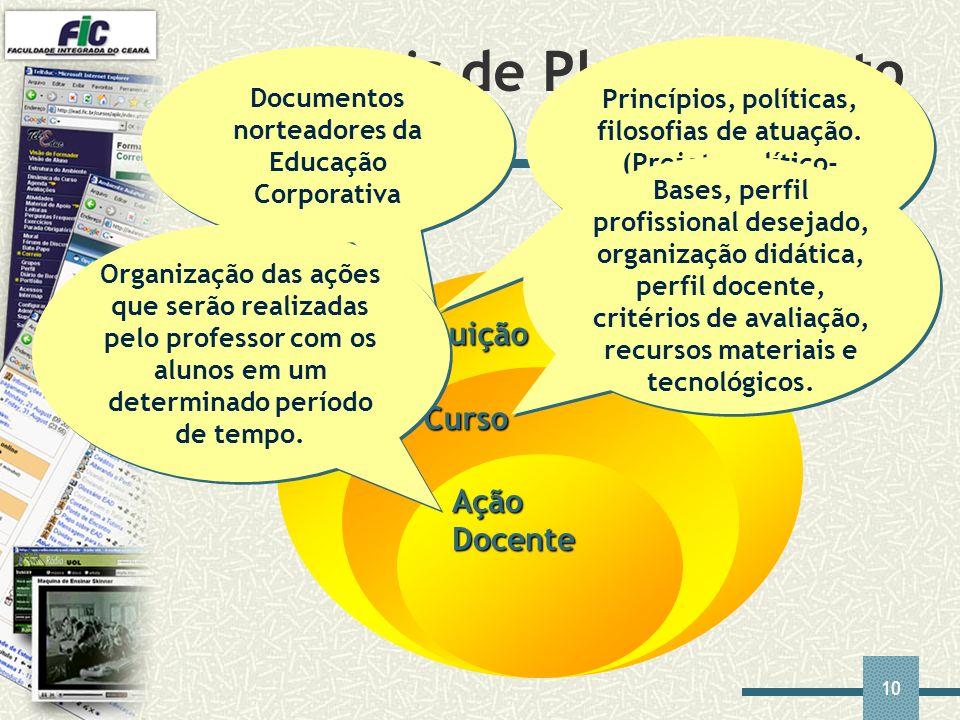 10 Instituição Curso Níveis de Planejamento Princípios, políticas, filosofias de atuação. (Projeto político- pedagógico) Documentos norteadores da Edu