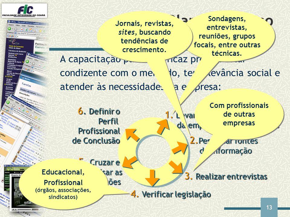 13 Plano de Curso A capacitação para ser eficaz precisa estar condizente com o mercado, ter relevância social e atender às necessidades da empresa: 1.