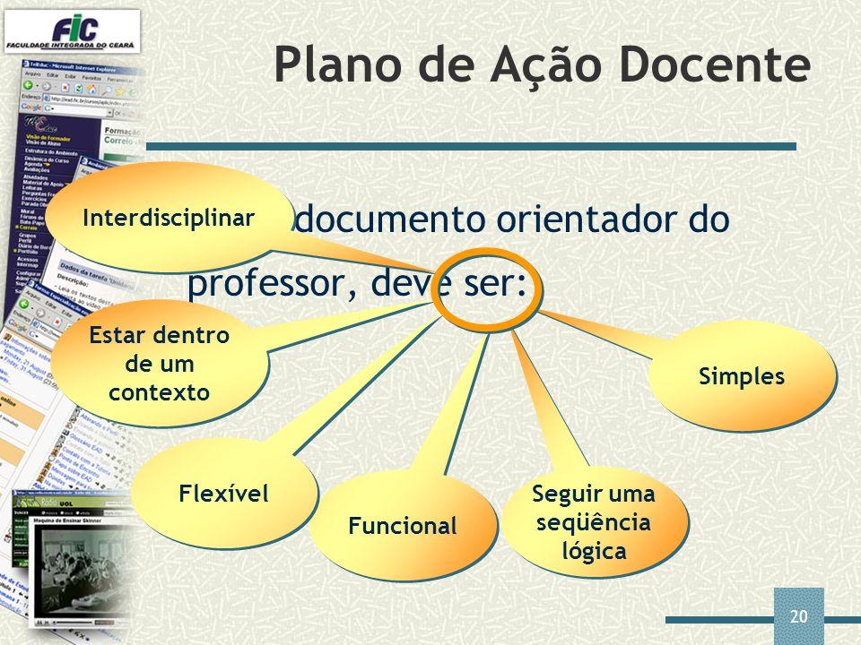 20 Plano de Ação Docente Como documento orientador do professor, deve ser: Seguir uma seqüência lógica Funcional Flexível Estar dentro de um contexto