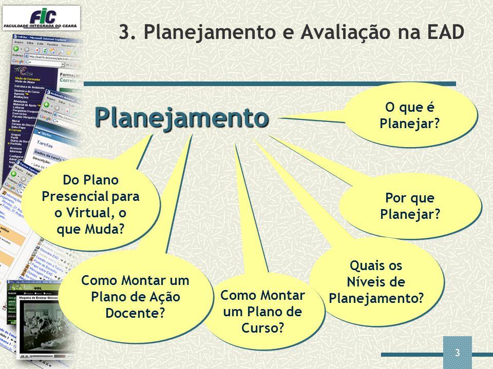 3 3. Planejamento e Avaliação na EAD Planejamento O que é Planejar? Por que Planejar? Quais os Níveis de Planejamento? Como Montar um Plano de Curso?