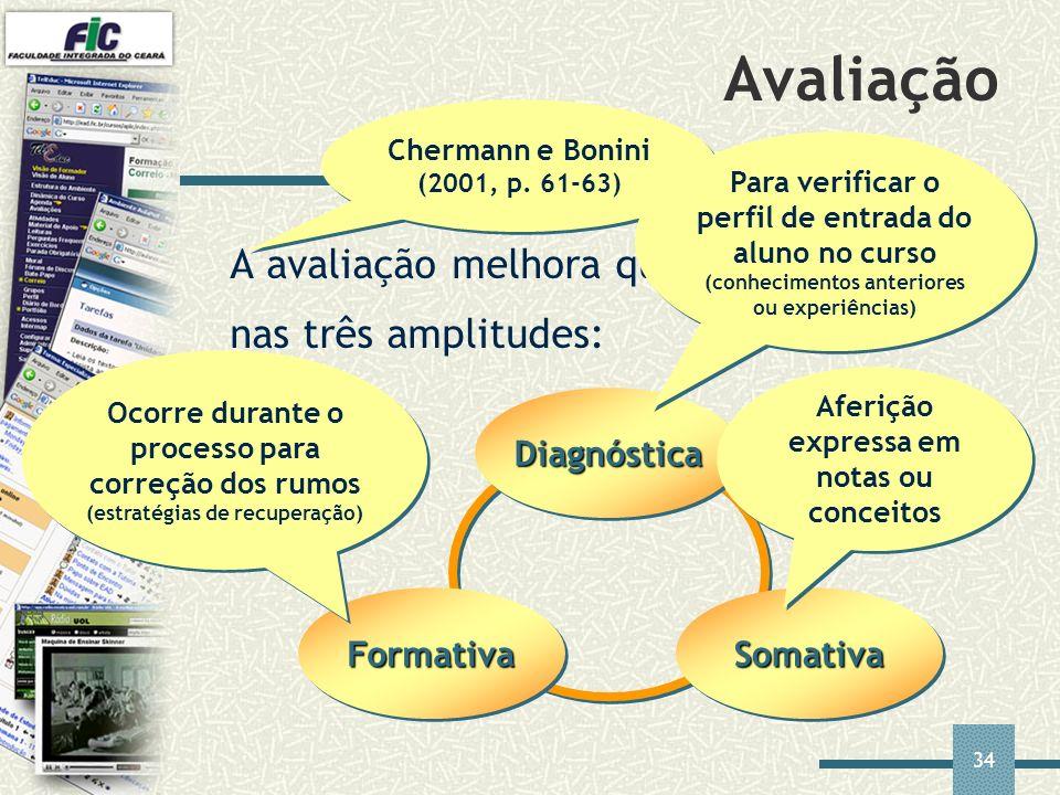 34 Avaliação A avaliação melhora quando acontece nas três amplitudes: Chermann e Bonini (2001, p. 61-63) DiagnósticaDiagnósticaFormativaFormativaSomat