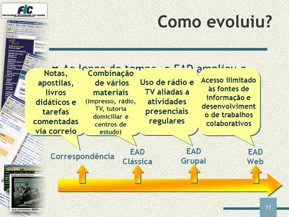 11 Como evoluiu? Ao longo do tempo, a EAD ampliou e diversificou as formas de ensinar e estudar. Correspondência Notas, apostilas, livros didáticos e