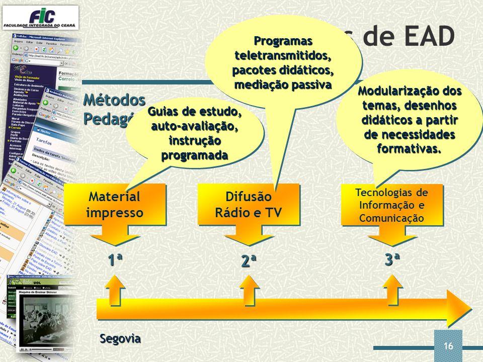 16 Gerações de EAD Métodos Pedagógicos Segovia Material impresso 1ª 2ª 3ª Difusão Rádio e TV Tecnologias de Informação e Comunicação Guias de estudo,