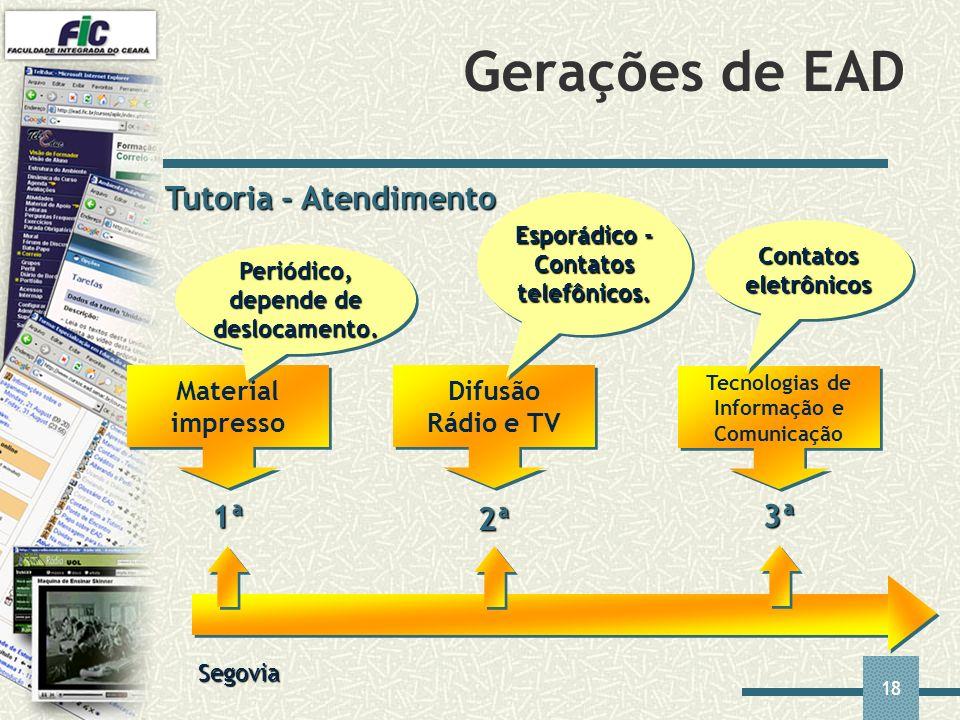18 Gerações de EAD Tutoria - Atendimento Segovia Material impresso 1ª 2ª 3ª Difusão Rádio e TV Tecnologias de Informação e Comunicação Periódico, depe