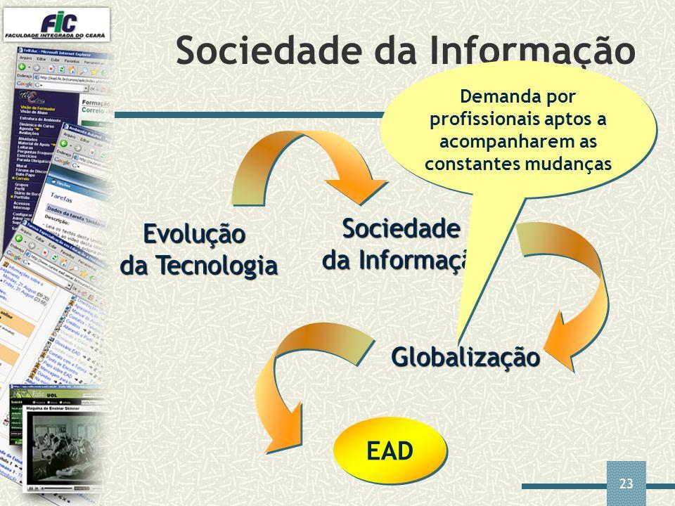 23 Sociedade da Informação Evolução da Tecnologia Sociedade da Informação Globalização EAD Demanda por profissionais aptos a acompanharem as constante