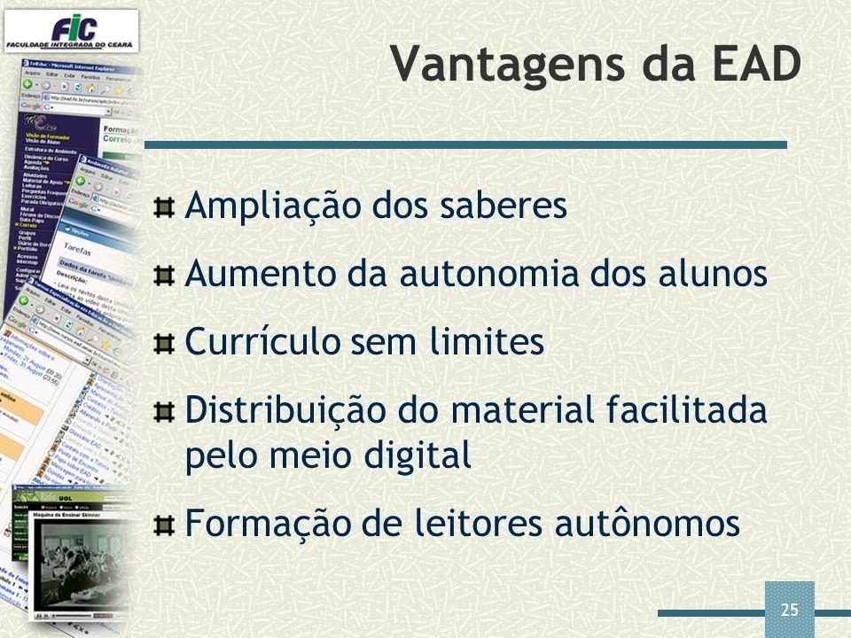 25 Vantagens da EAD Ampliação dos saberes Aumento da autonomia dos alunos Currículo sem limites Distribuição do material facilitada pelo meio digital
