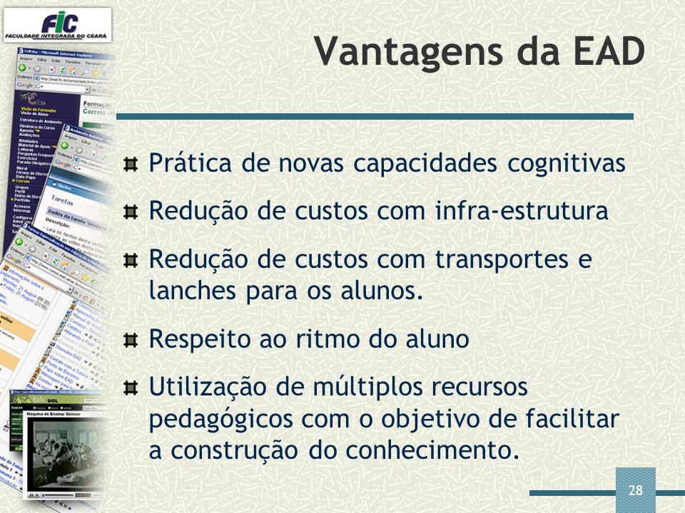 28 Vantagens da EAD Prática de novas capacidades cognitivas Redução de custos com infra-estrutura Redução de custos com transportes e lanches para os